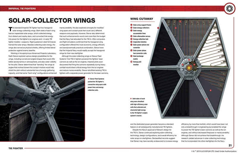Showing Solar-collector wings
