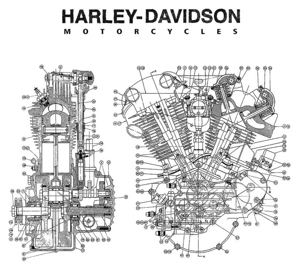 Detailed engineers drawing of a 1942 Knucklehead Engine.