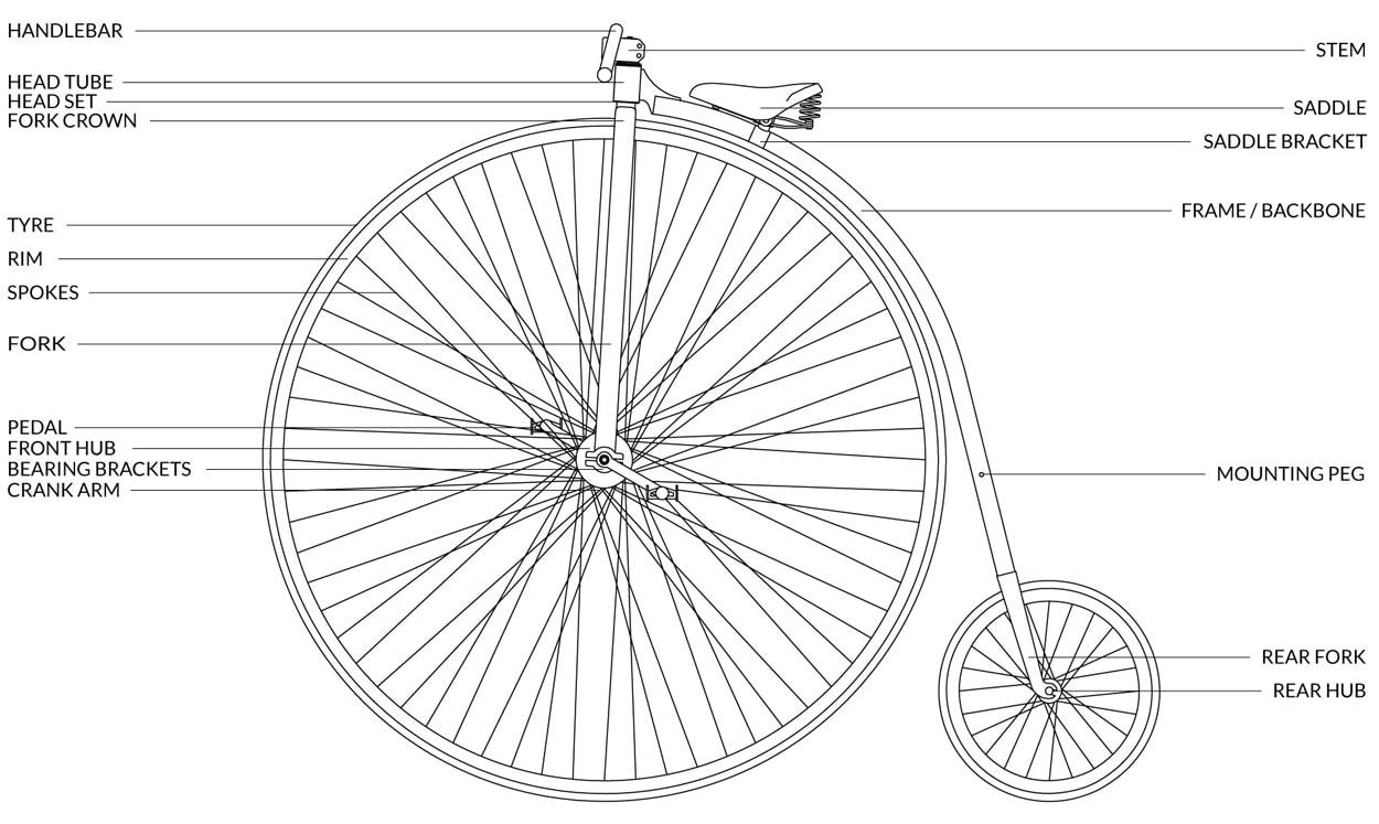 high-wheeler contruction drawing